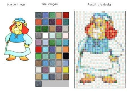 Create tile mosaics with Mosaic Creator | aolej com